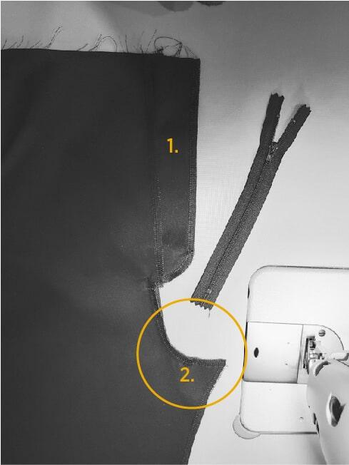 La fourche, point essentiel pour choisir un bon pantalon