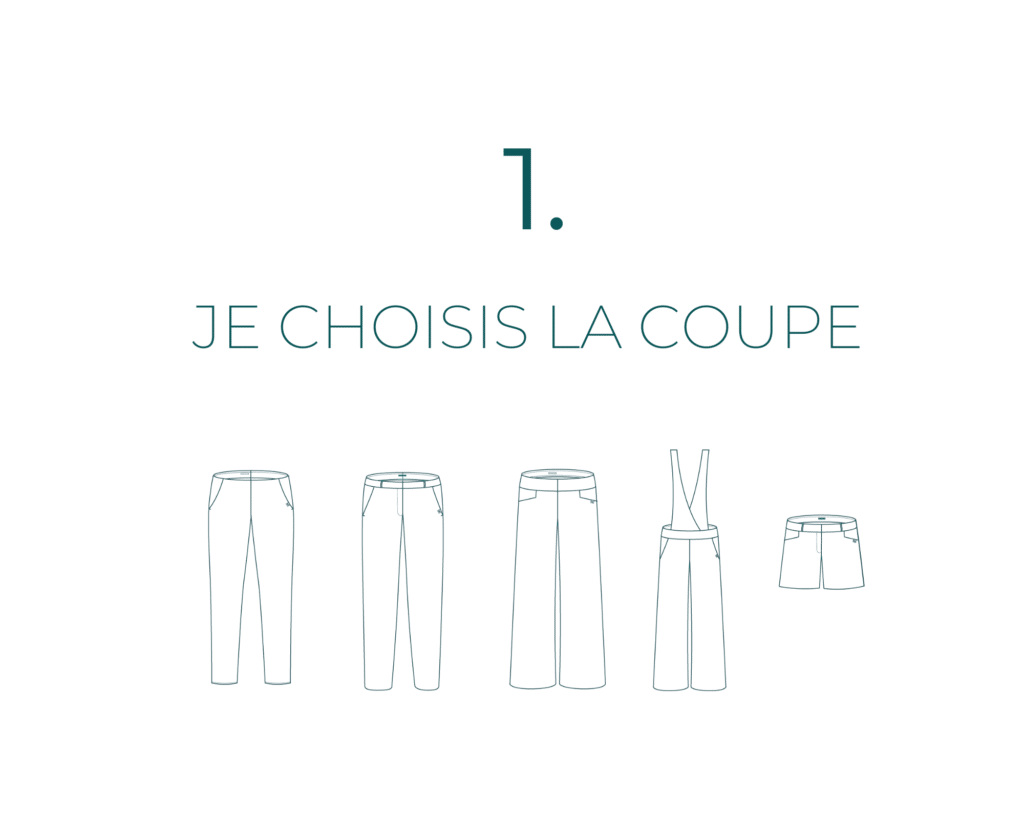 Personnaliser son pantalon - Etape 1 - Je choisis la coupe - C.Bergamia